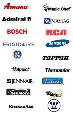 Brands-We-Work-On
